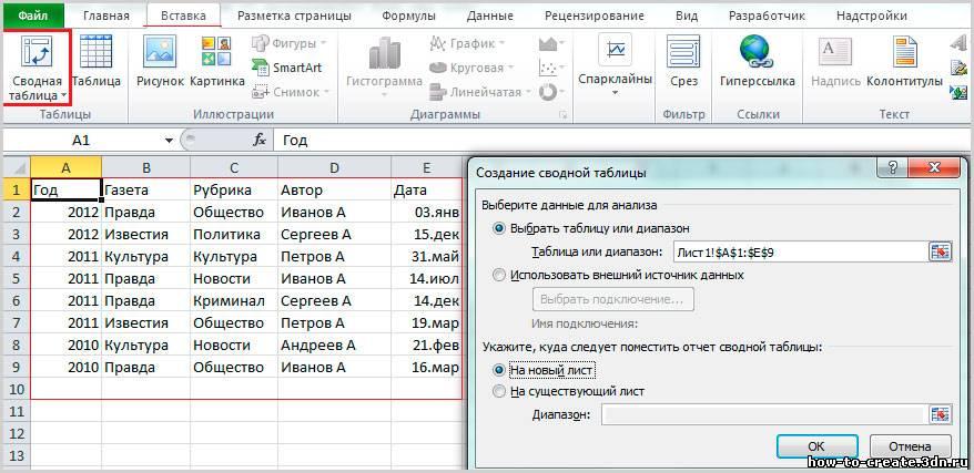 Сводная таблица в excel 2010 как сделать из нескольких листов